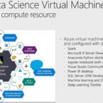 Yandex Data Science Virtual Machine